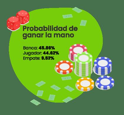 baccarat online probabilidades
