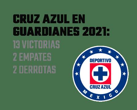 Momios Cruz Azul vs. León