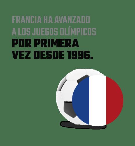 México vs. Francia Pronósticos